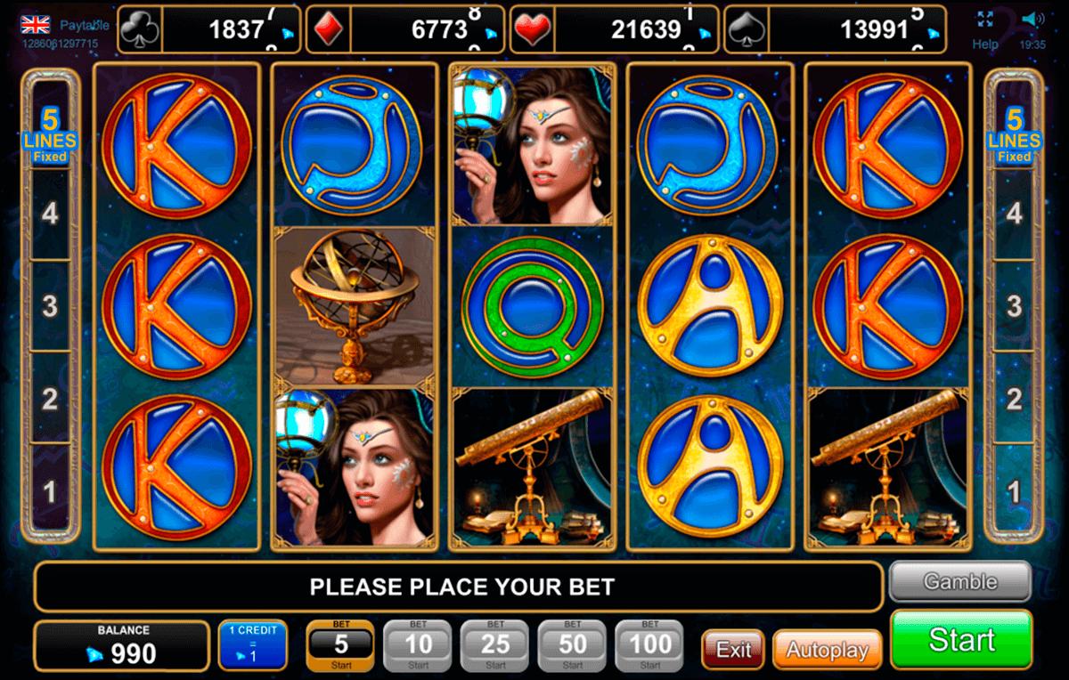 zodiac wheel egt